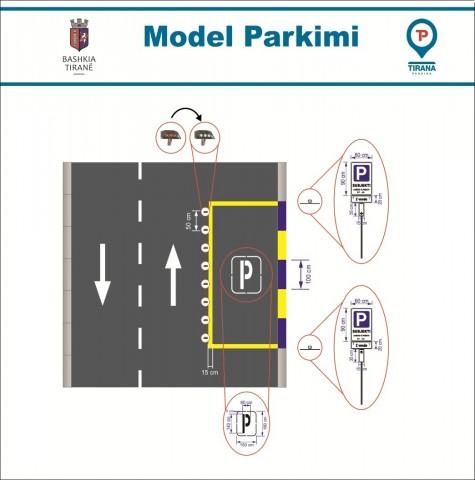 Model Parkimi TP